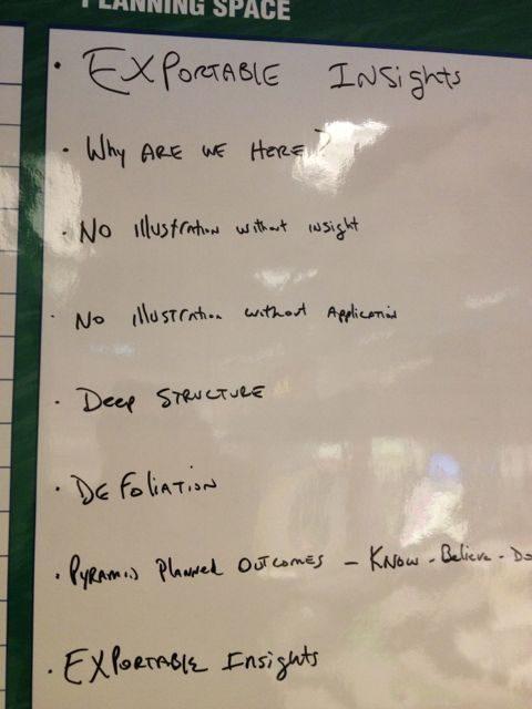Classroom outcomes