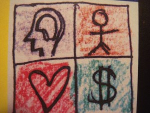 work life balance hand drawn diagram