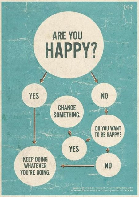 happiness flow chart